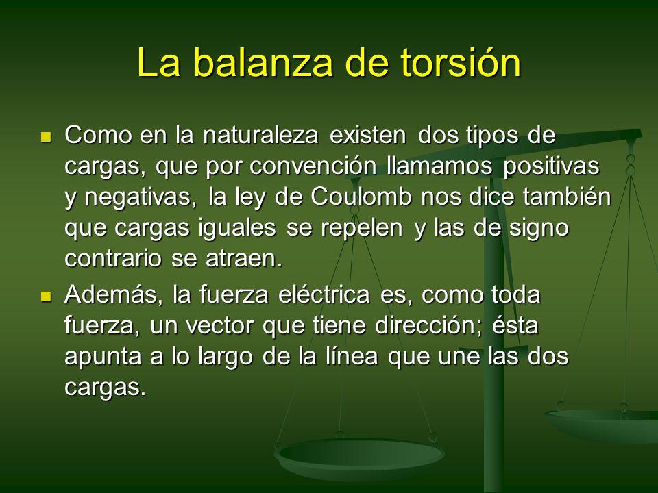 La balanza de torsión Como en la naturaleza existen dos tipos de cargas, que por convención llamamos positivas y negativas, la ley de Coulomb nos dice