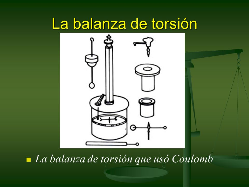 La balanza de torsión La balanza de torsión que usó Coulomb