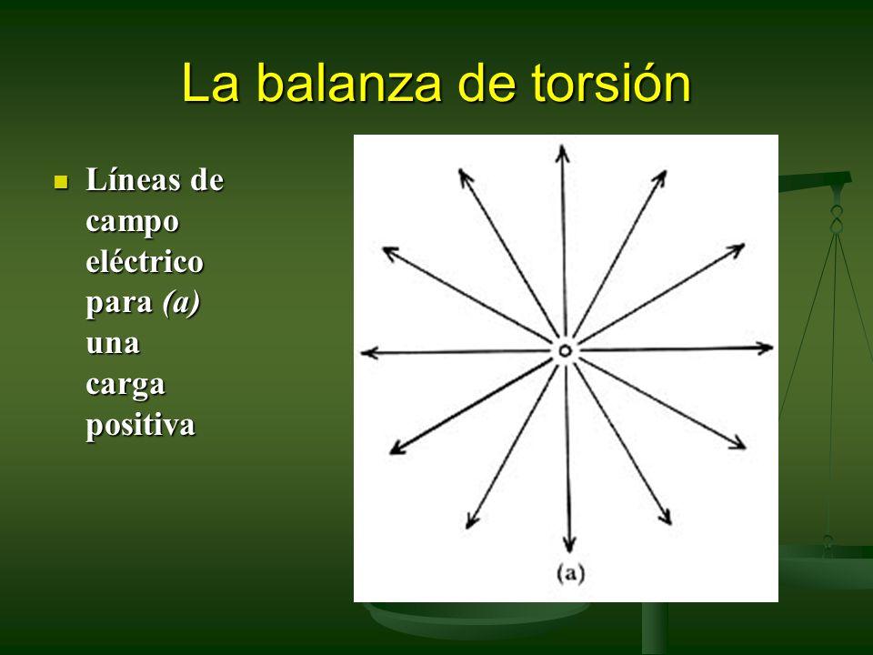 La balanza de torsión Líneas de campo eléctrico para (a) una carga positiva Líneas de campo eléctrico para (a) una carga positiva