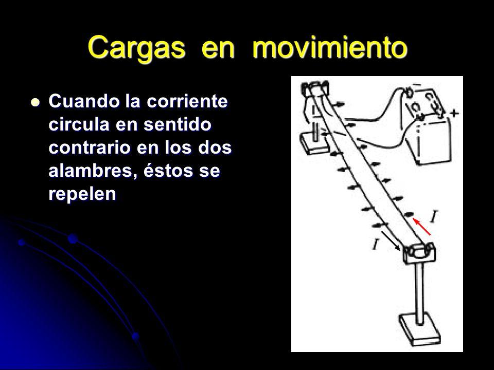 Cargas en movimiento Cuando la corriente circula en sentido contrario en los dos alambres, éstos se repelen Cuando la corriente circula en sentido con