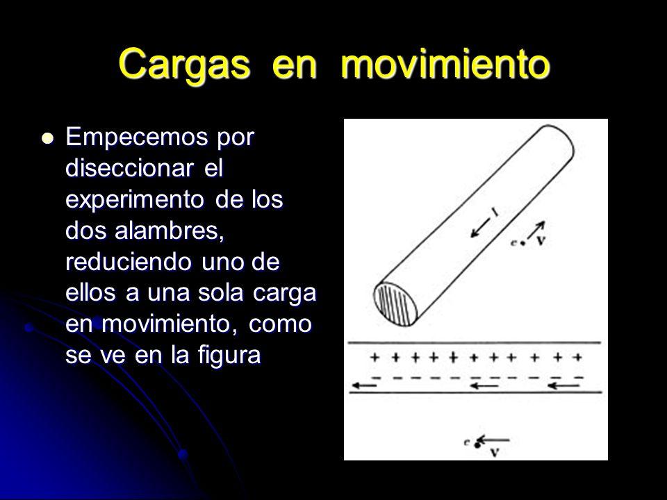 Cargas en movimiento Empecemos por diseccionar el experimento de los dos alambres, reduciendo uno de ellos a una sola carga en movimiento, como se ve