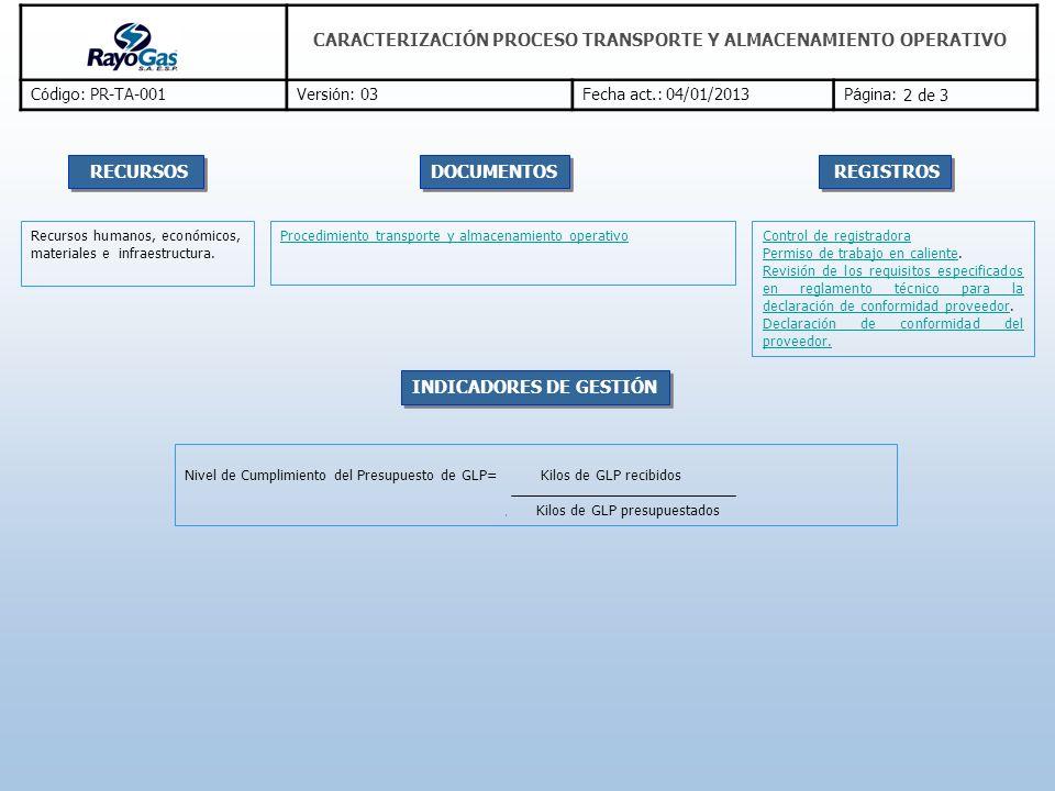 C ó digo: PR-TA-001Versi ó n: 03Fecha act.: 04/01/2013P á gina: CARACTERIZACIÓN PROCESO TRANSPORTE Y ALMACENAMIENTO OPERATIVO CONTROL DE CAMBIOS: Se debe diligenciar este cuadro para llevar un historial de los cambios realizados en los documentos.