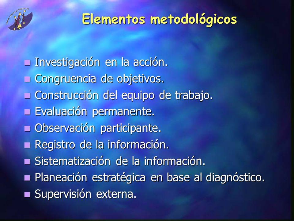 Elementos metodológicos Investigación en la acción. Investigación en la acción. Congruencia de objetivos. Congruencia de objetivos. Construcción del e