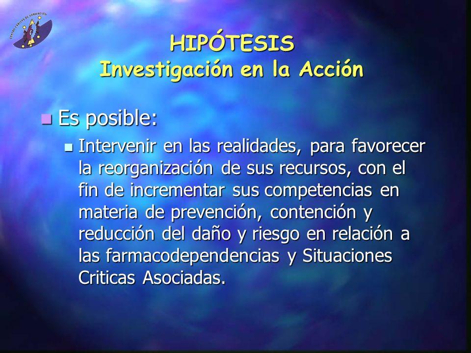 HIPÓTESIS Investigación en la Acción Es posible: Es posible: Intervenir en las realidades, para favorecer la reorganización de sus recursos, con el fi