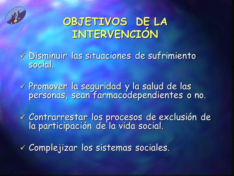 OBJETIVOS DE LA INTERVENCIÓN Disminuir las situaciones de sufrimiento social. Disminuir las situaciones de sufrimiento social. Promover la seguridad y