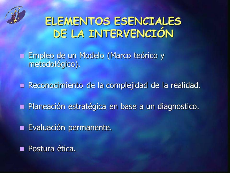 ELEMENTOS ESENCIALES DE LA INTERVENCIÓN Empleo de un Modelo (Marco teórico y metodológico). Empleo de un Modelo (Marco teórico y metodológico). Recono