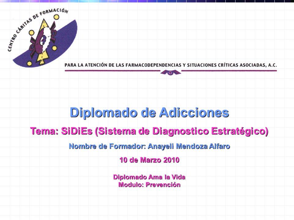 Diplomado de Adicciones Tema: SiDiEs (Sistema de Diagnostico Estratégico) Nombre de Formador: Anayeli Mendoza Alfaro 10 de Marzo 2010 Diplomado Ama la Vida Modulo: Prevención