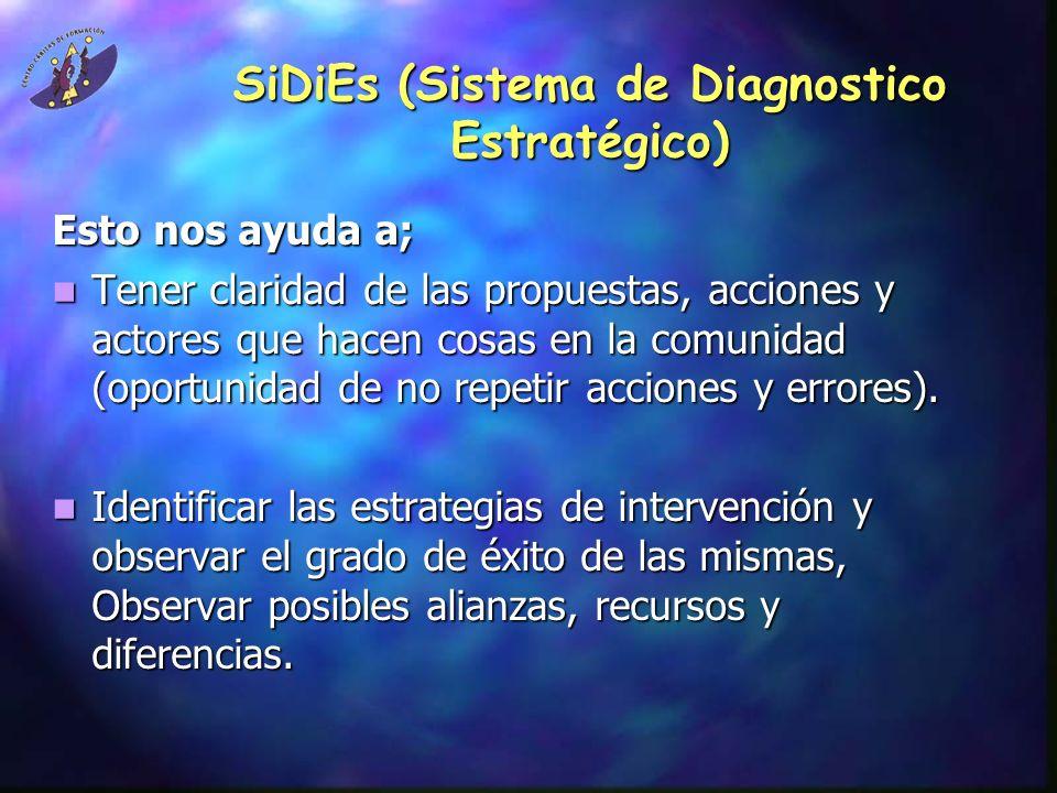 SiDiEs (Sistema de Diagnostico Estratégico) Esto nos ayuda a; Tener claridad de las propuestas, acciones y actores que hacen cosas en la comunidad (oportunidad de no repetir acciones y errores).
