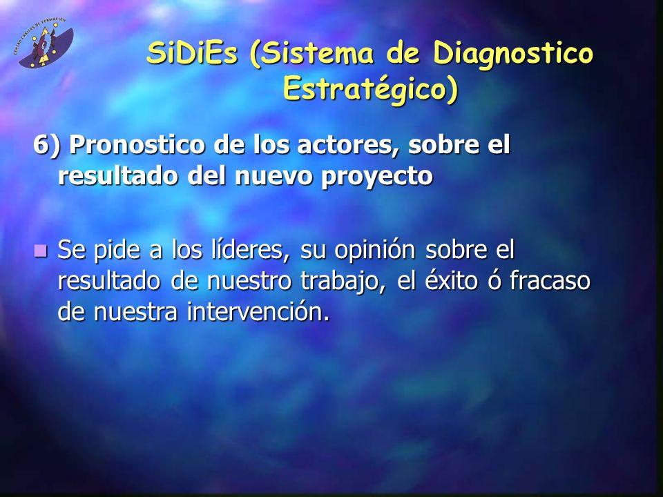 SiDiEs (Sistema de Diagnostico Estratégico) 6) Pronostico de los actores, sobre el resultado del nuevo proyecto Se pide a los líderes, su opinión sobre el resultado de nuestro trabajo, el éxito ó fracaso de nuestra intervención.