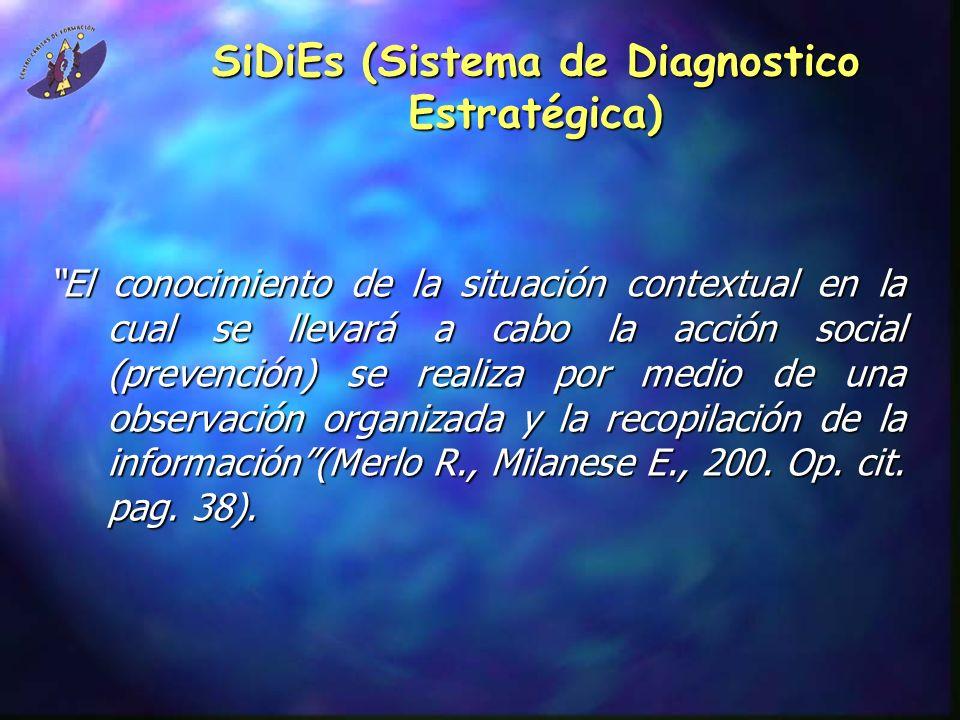 SiDiEs (Sistema de Diagnostico Estratégica) El conocimiento de la situación contextual en la cual se llevará a cabo la acción social (prevención) se realiza por medio de una observación organizada y la recopilación de la información(Merlo R., Milanese E., 200.