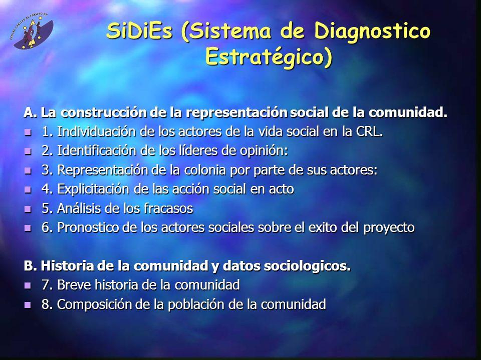 SiDiEs (Sistema de Diagnostico Estratégico) A.