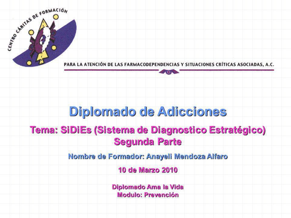 Diplomado de Adicciones Tema: SiDiEs (Sistema de Diagnostico Estratégico) Segunda Parte Nombre de Formador: Anayeli Mendoza Alfaro 10 de Marzo 2010 Di