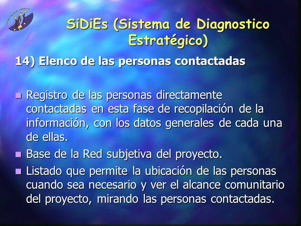 SiDiEs (Sistema de Diagnostico Estratégico) 14) Elenco de las personas contactadas Registro de las personas directamente contactadas en esta fase de r