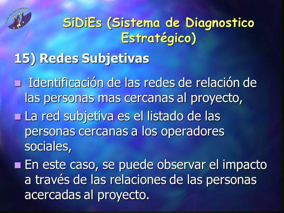 SiDiEs (Sistema de Diagnostico Estratégico) 15) Redes Subjetivas Identificación de las redes de relación de las personas mas cercanas al proyecto, Ide