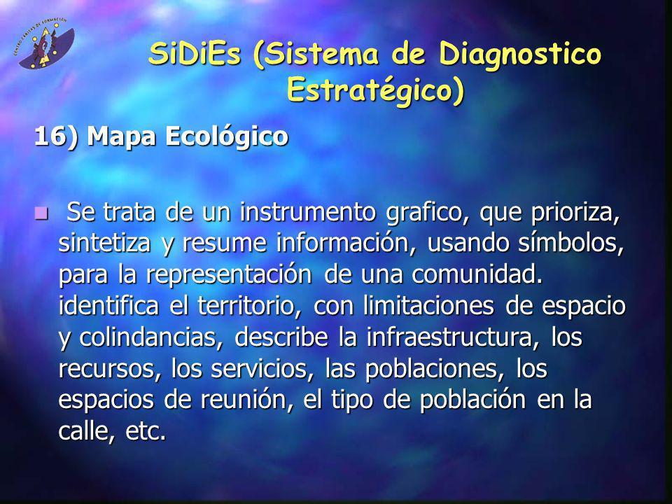 SiDiEs (Sistema de Diagnostico Estratégico) 16) Mapa Ecológico Se trata de un instrumento grafico, que prioriza, sintetiza y resume información, usand