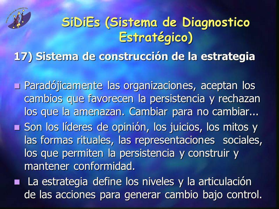 SiDiEs (Sistema de Diagnostico Estratégico) 17) Sistema de construcción de la estrategia Paradójicamente las organizaciones, aceptan los cambios que f
