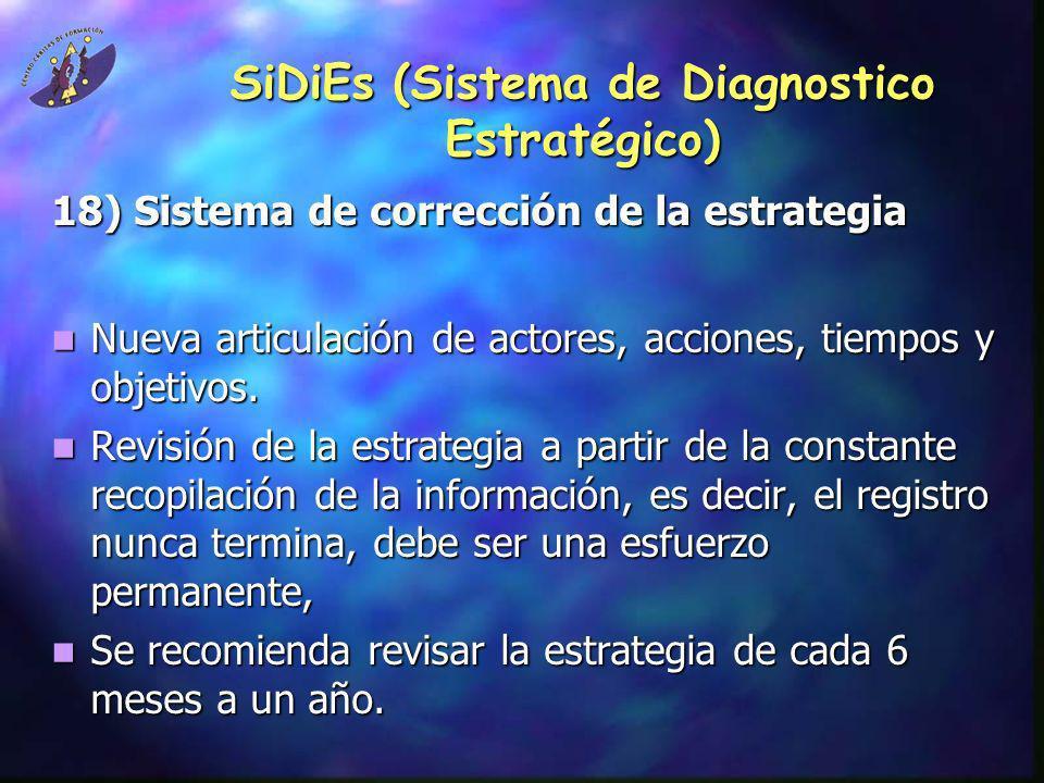 SiDiEs (Sistema de Diagnostico Estratégico) 18) Sistema de corrección de la estrategia Nueva articulación de actores, acciones, tiempos y objetivos. N