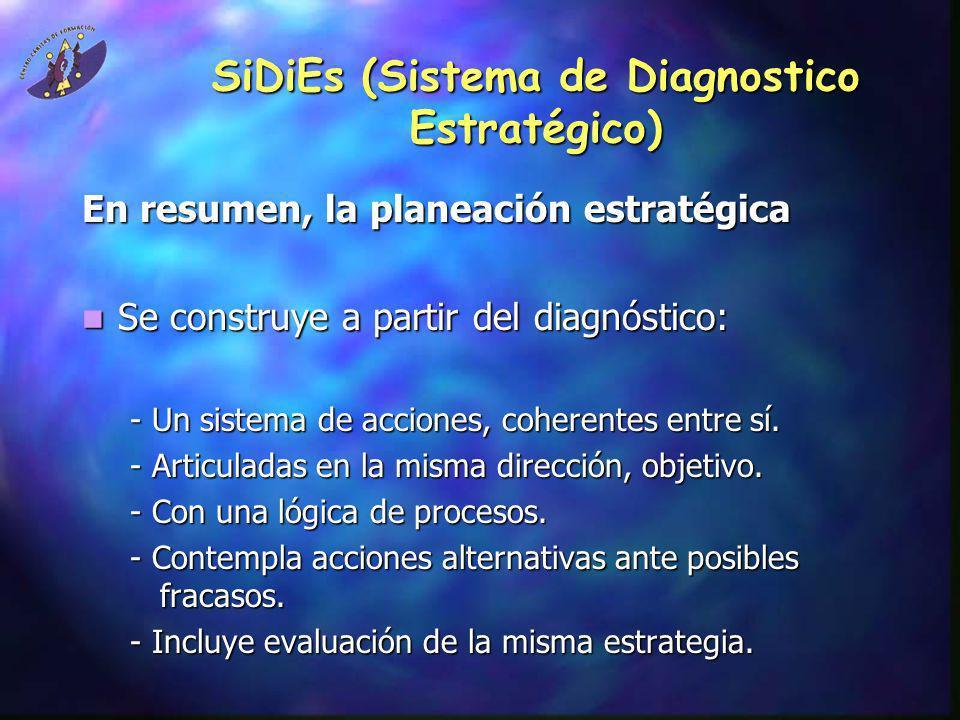 SiDiEs (Sistema de Diagnostico Estratégico) En resumen, la planeación estratégica Se construye a partir del diagnóstico: Se construye a partir del dia