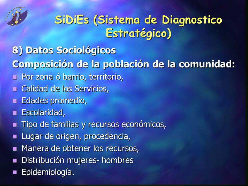SiDiEs (Sistema de Diagnostico Estratégico) 8) Datos Sociológicos Composición de la población de la comunidad: Por zona ó barrio, territorio, Por zona