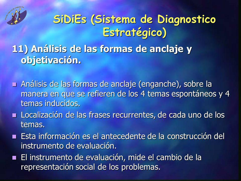 SiDiEs (Sistema de Diagnostico Estratégico) 11) Análisis de las formas de anclaje y objetivación. Análisis de las formas de anclaje (enganche), sobre