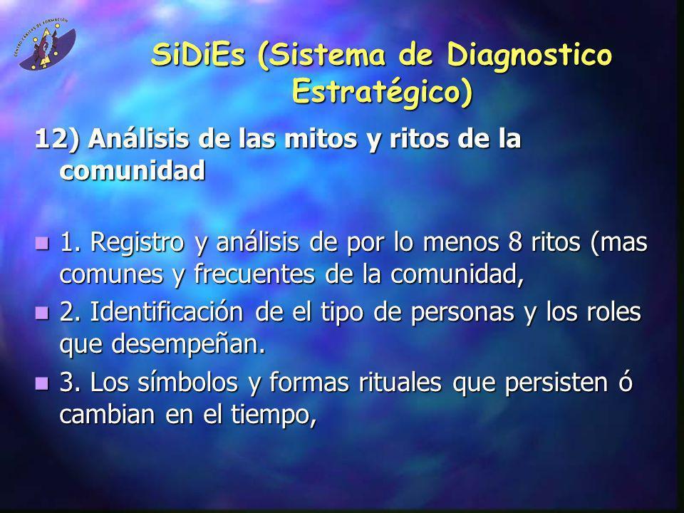 SiDiEs (Sistema de Diagnostico Estratégico) 12) Análisis de las mitos y ritos de la comunidad 1. Registro y análisis de por lo menos 8 ritos (mas comu