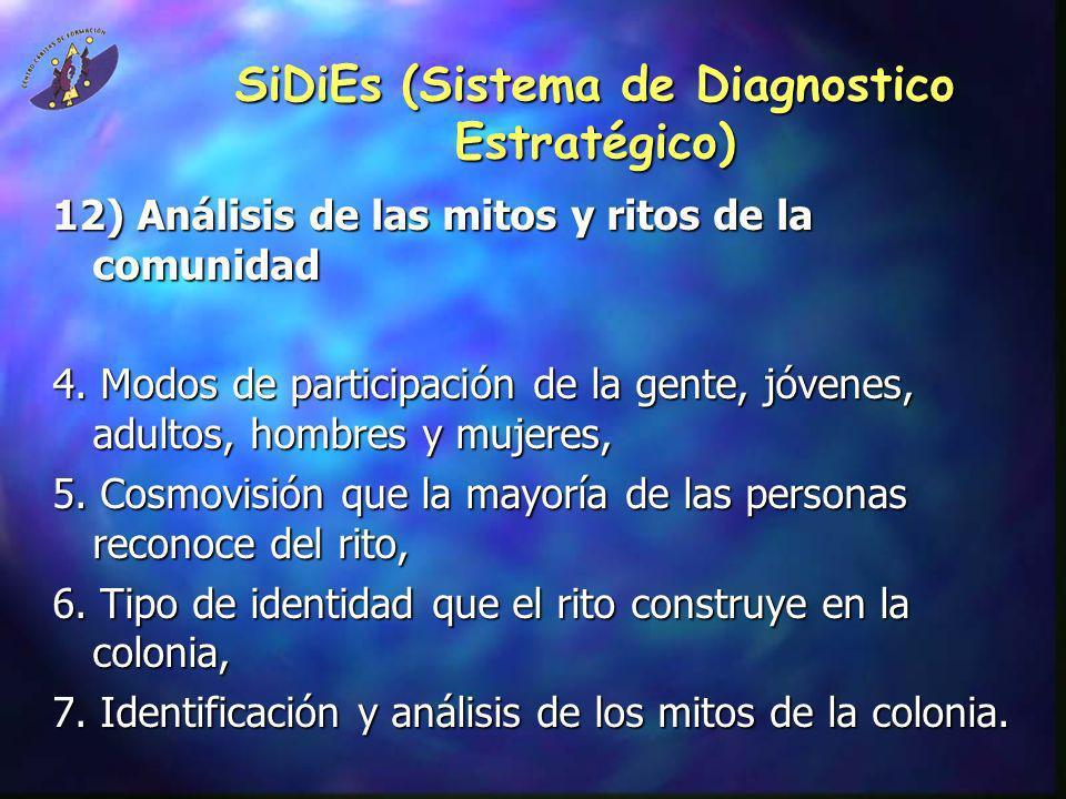 SiDiEs (Sistema de Diagnostico Estratégico) 12) Análisis de las mitos y ritos de la comunidad 4. Modos de participación de la gente, jóvenes, adultos,