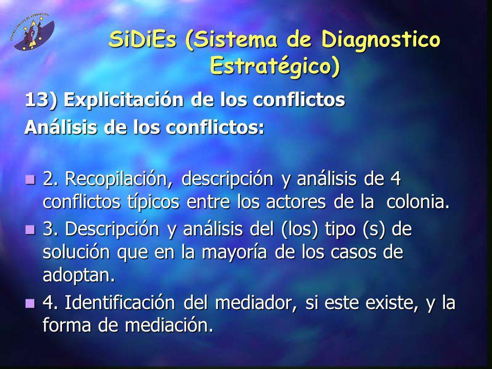 SiDiEs (Sistema de Diagnostico Estratégico) 13) Explicitación de los conflictos Análisis de los conflictos: 2. Recopilación, descripción y análisis de