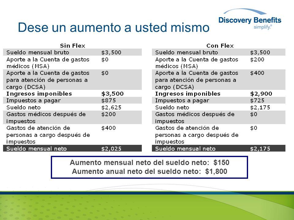 Dese un aumento a usted mismo Aumento mensual neto del sueldo neto: $150 Aumento anual neto del sueldo neto: $1,800