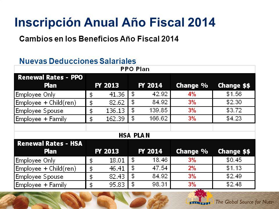 Inscripción Anual Año Fiscal 2014 Cambios en los Beneficios Año Fiscal 2014 Nuevas Deducciones Salariales