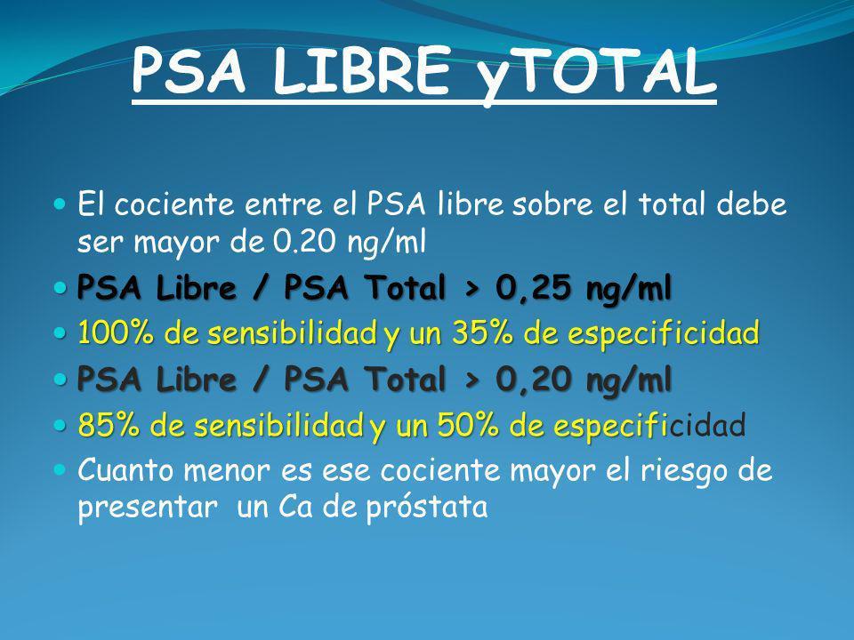 PSA LIBRE yTOTAL El cociente entre el PSA libre sobre el total debe ser mayor de 0.20 ng/ml PSA Libre / PSA Total > 0,25 ng/ml PSA Libre / PSA Total >