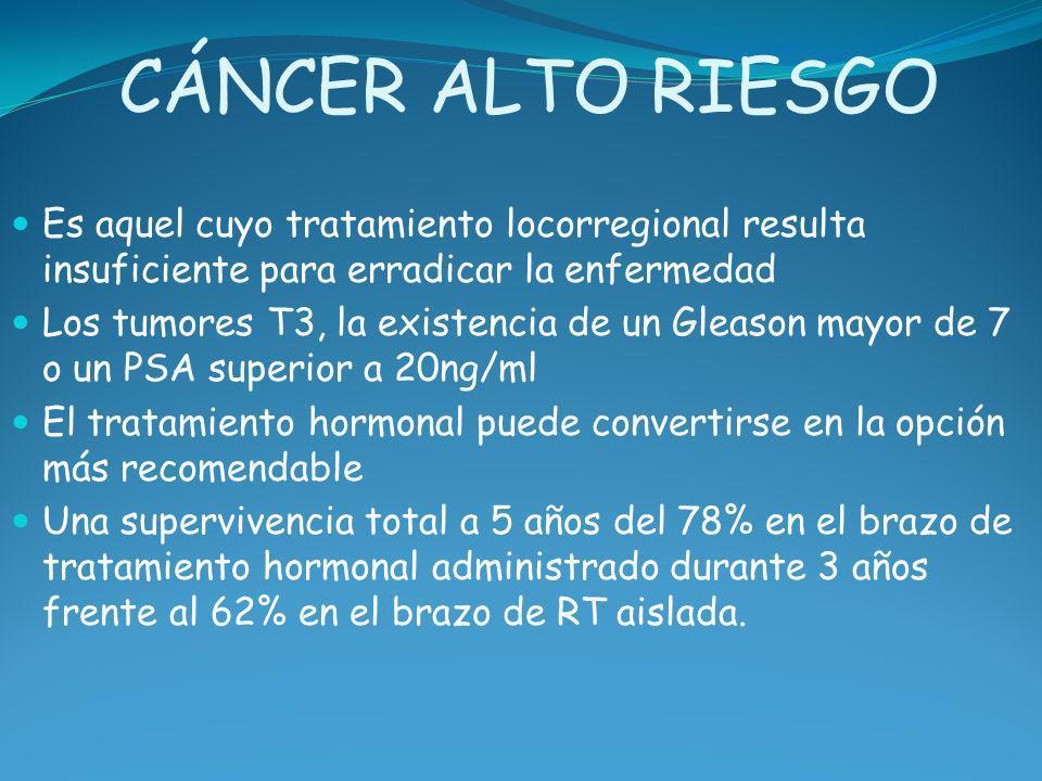 CÁNCER ALTO RIESGO Es aquel cuyo tratamiento locorregional resulta insuficiente para erradicar la enfermedad Los tumores T3, la existencia de un Gleas