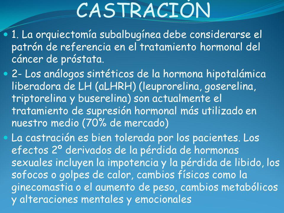 CASTRACIÓN 1. La orquiectomía subalbugínea debe considerarse el patrón de referencia en el tratamiento hormonal del cáncer de próstata. 2- Los análogo