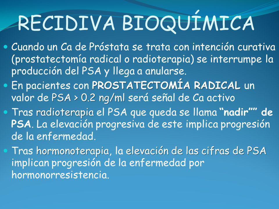 RECIDIVA BIOQUÍMICA Cuando un Ca de Próstata se trata con intención curativa (prostatectomía radical o radioterapia) se interrumpe la producción del P