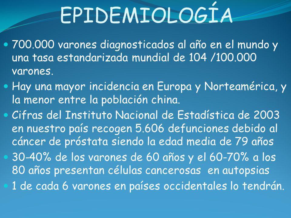 EPIDEMIOLOGÍA 700.000 varones diagnosticados al año en el mundo y una tasa estandarizada mundial de 104 /100.000 varones. Hay una mayor incidencia en