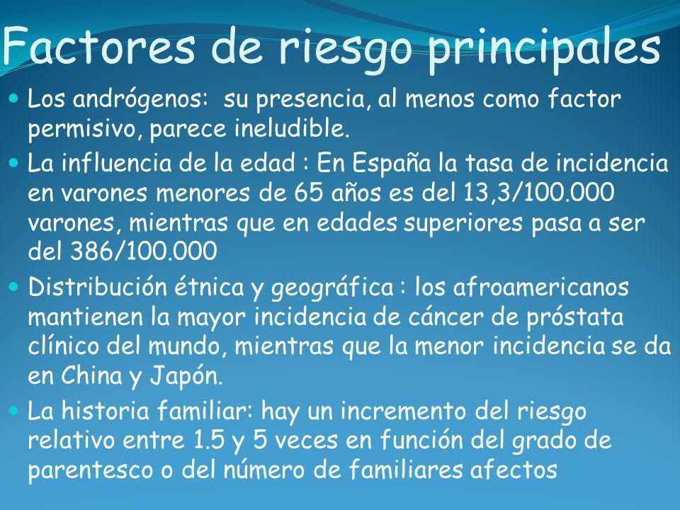 Factores de riesgo principales Los andrógenos: su presencia, al menos como factor permisivo, parece ineludible. La influencia de la edad : En España l
