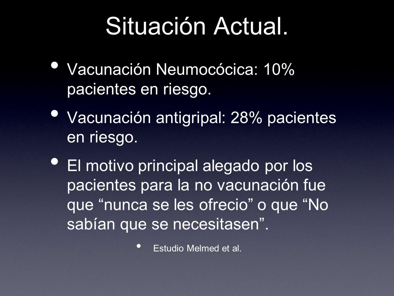 Situación Actual. Vacunación Neumocócica: 10% pacientes en riesgo. Vacunación antigripal: 28% pacientes en riesgo. El motivo principal alegado por los