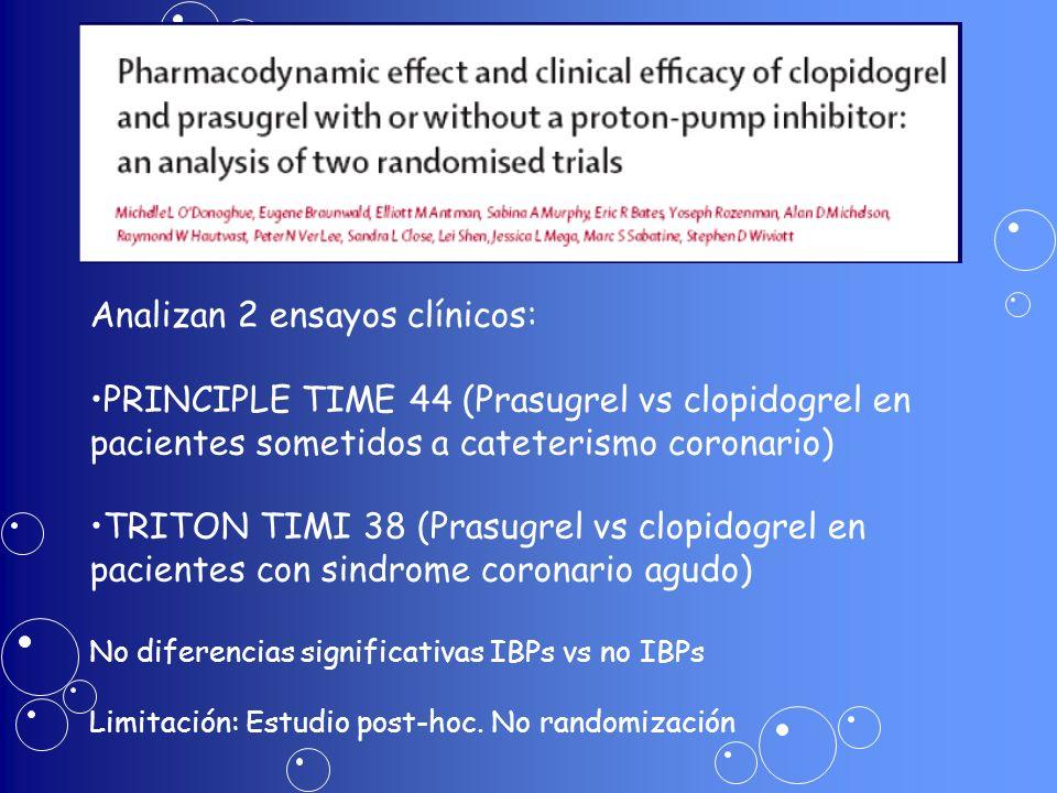 Analizan 2 ensayos clínicos: PRINCIPLE TIME 44 (Prasugrel vs clopidogrel en pacientes sometidos a cateterismo coronario) TRITON TIMI 38 (Prasugrel vs