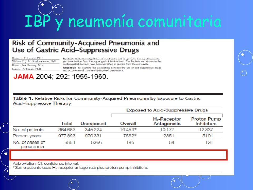 IBP y neumonía comunitaria