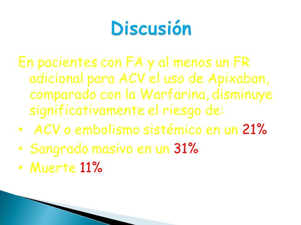 En pacientes con FA y al menos un FR adicional para ACV el uso de Apixaban, comparado con la Warfarina, disminuye significativamente el riesgo de: ACV