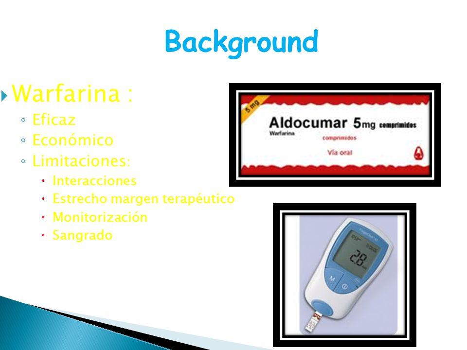 Warfarina : Eficaz Económico Limitaciones : Interacciones Estrecho margen terapéutico Monitorización Sangrado Background