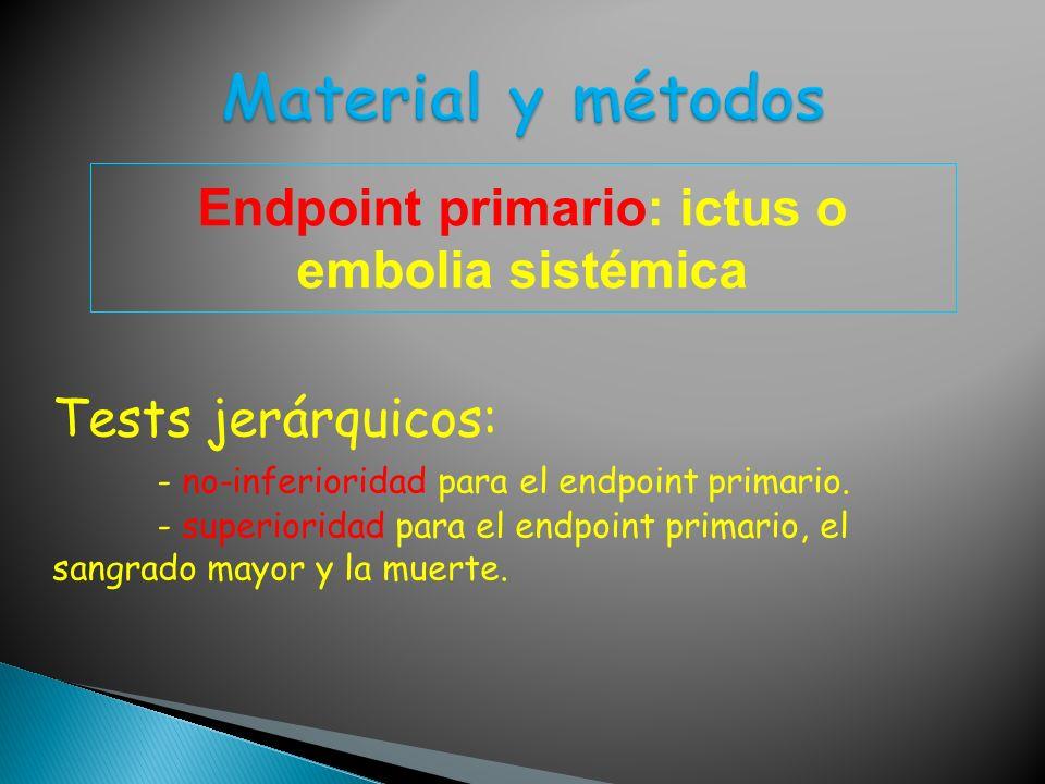 Endpoint primario: ictus o embolia sistémica Tests jerárquicos: - no-inferioridad para el endpoint primario. - superioridad para el endpoint primario,