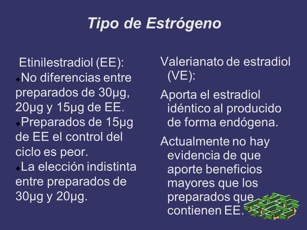 Tipo de Estrógeno Etinilestradiol (EE): No diferencias entre preparados de 30µg, 20µg y 15µg de EE. Preparados de 15µg de EE el control del ciclo es p