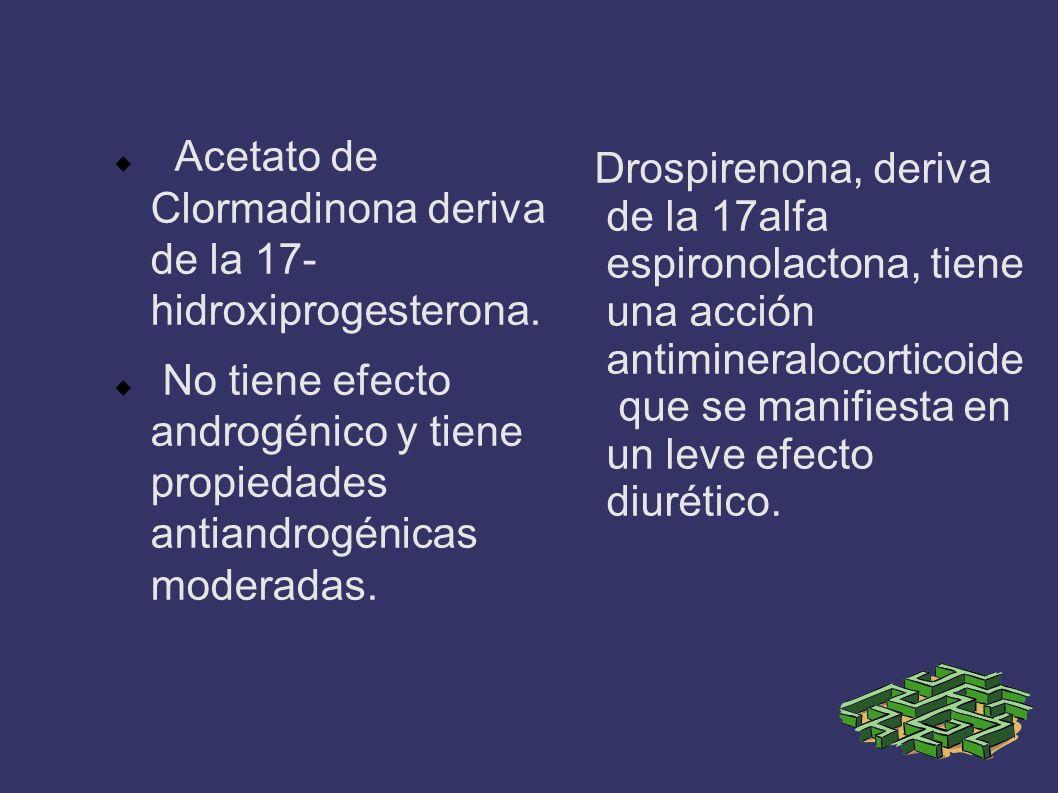 Acetato de Clormadinona deriva de la 17- hidroxiprogesterona. No tiene efecto androgénico y tiene propiedades antiandrogénicas moderadas. Drospirenona