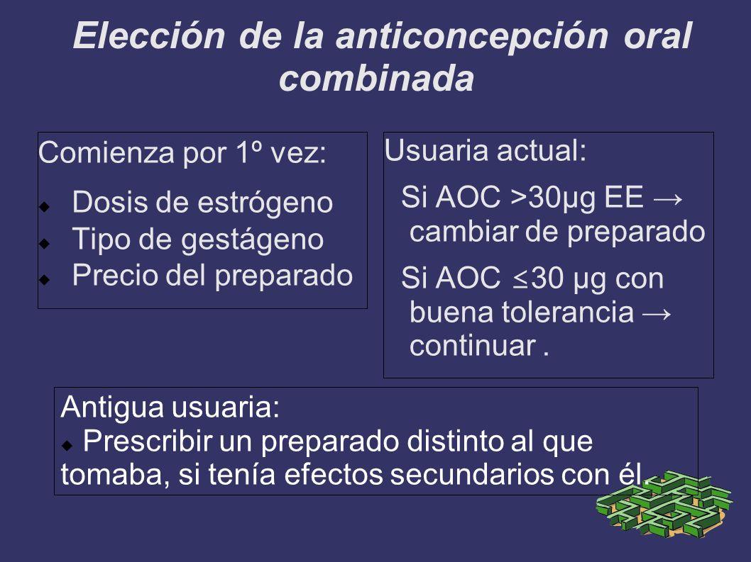 Elección de la anticoncepción oral combinada Comienza por 1º vez: Dosis de estrógeno Tipo de gestágeno Precio del preparado Usuaria actual: Si AOC >30