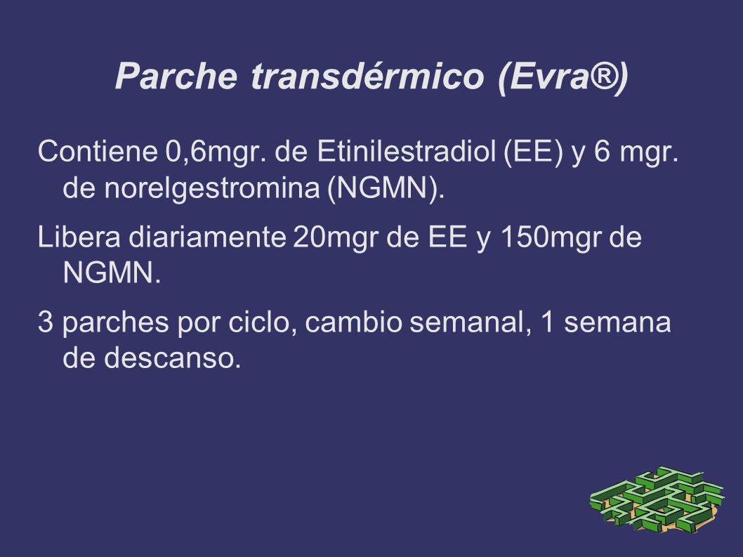 Parche transdérmico (Evra®) Contiene 0,6mgr. de Etinilestradiol (EE) y 6 mgr. de norelgestromina (NGMN). Libera diariamente 20mgr de EE y 150mgr de NG