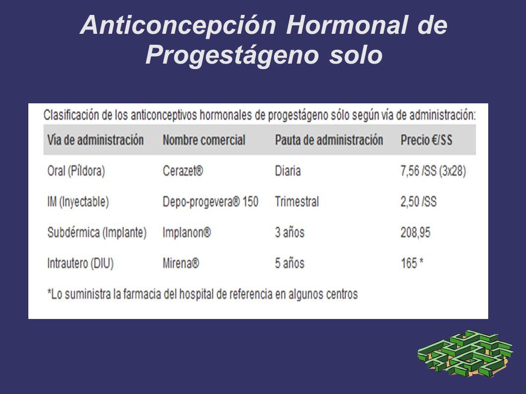 Anticoncepción Hormonal de Progestágeno solo