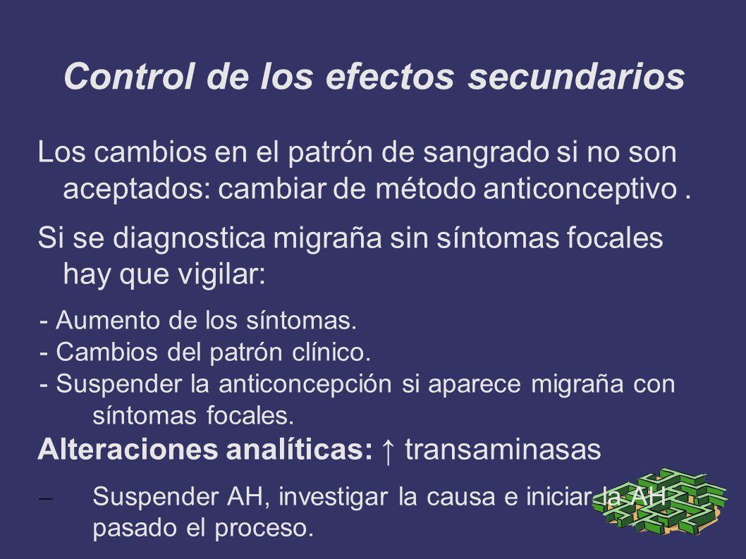 Control de los efectos secundarios Los cambios en el patrón de sangrado si no son aceptados: cambiar de método anticonceptivo. Si se diagnostica migra