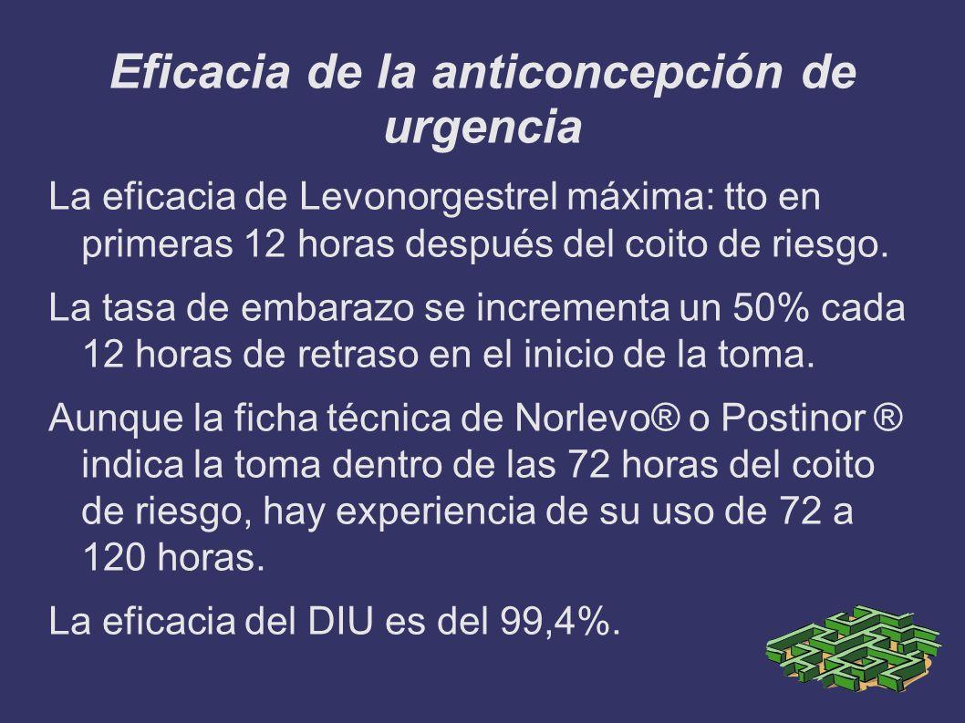 Eficacia de la anticoncepción de urgencia La eficacia de Levonorgestrel máxima: tto en primeras 12 horas después del coito de riesgo. La tasa de embar