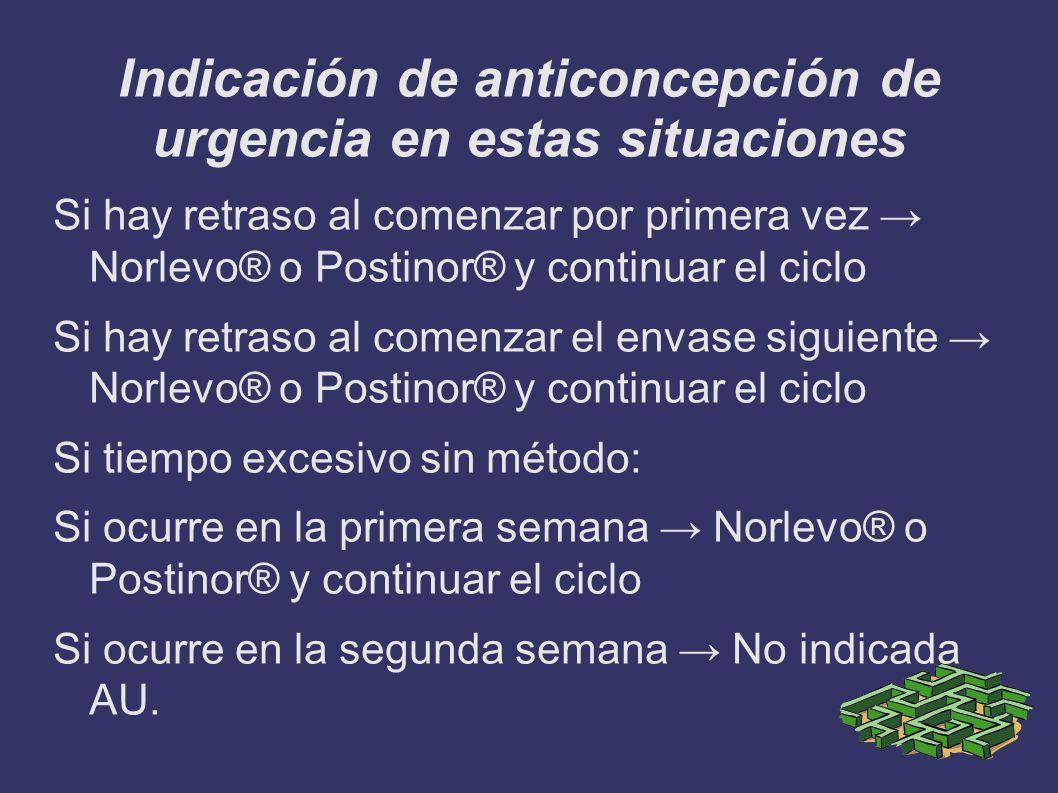 Indicación de anticoncepción de urgencia en estas situaciones Si hay retraso al comenzar por primera vez Norlevo® o Postinor® y continuar el ciclo Si