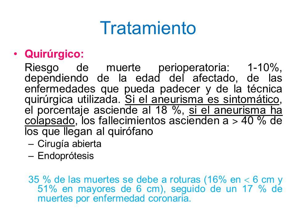Tratamiento Quirúrgico: Riesgo de muerte perioperatoria: 1-10%, dependiendo de la edad del afectado, de las enfermedades que pueda padecer y de la téc